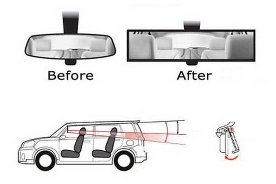 Oglinda auto pentru punctul mort imagine techstar.ro 2021